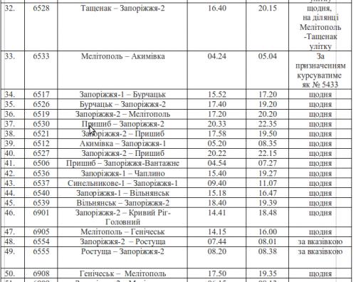 разные расписание поездов львов запорожье через никополь называется нижнее