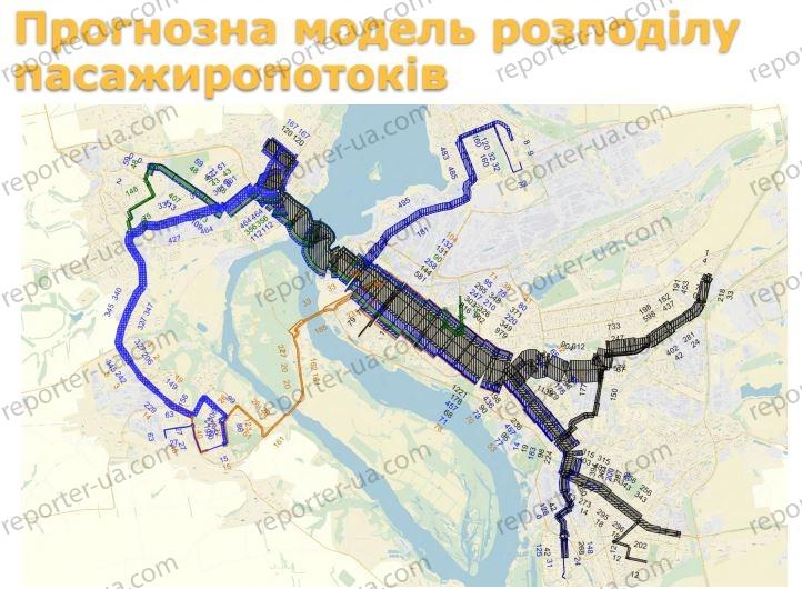 Обследование автобусных маршрутов