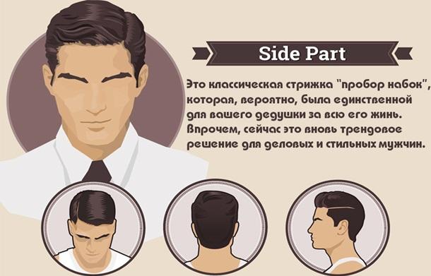 Мужские стрижки с схема